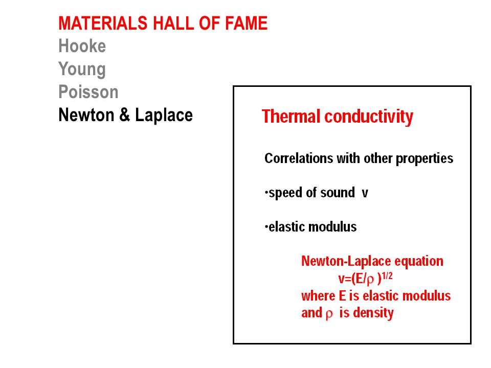 MATERIALS HALL OF FAME Hooke Young Newton & Laplace Poisson Guillaume