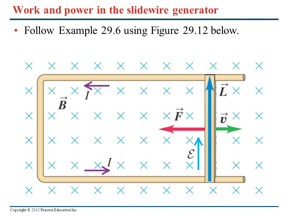 Copyright © 2012 Pearson Education Inc. Work and power in the slidewire generator Follow Example 29.6 using Figure 29.12 below.