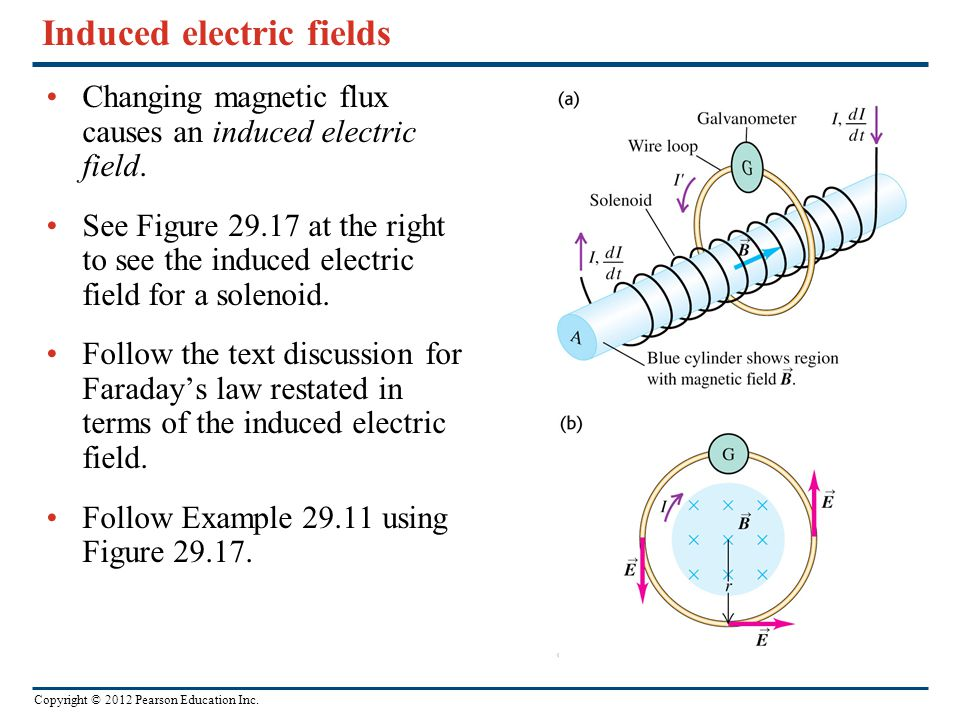 Copyright © 2012 Pearson Education Inc. Induced electric fields Changing magnetic flux causes an induced electric field. See Figure 29.17 at the right