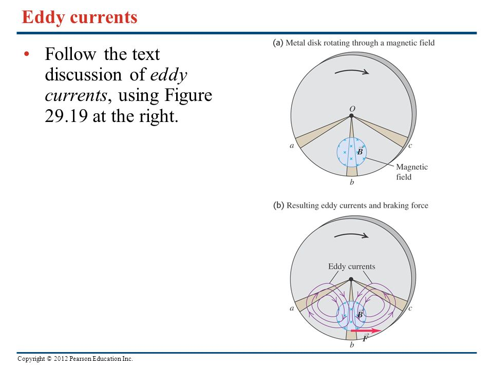 Copyright © 2012 Pearson Education Inc. Eddy currents Follow the text discussion of eddy currents, using Figure 29.19 at the right.