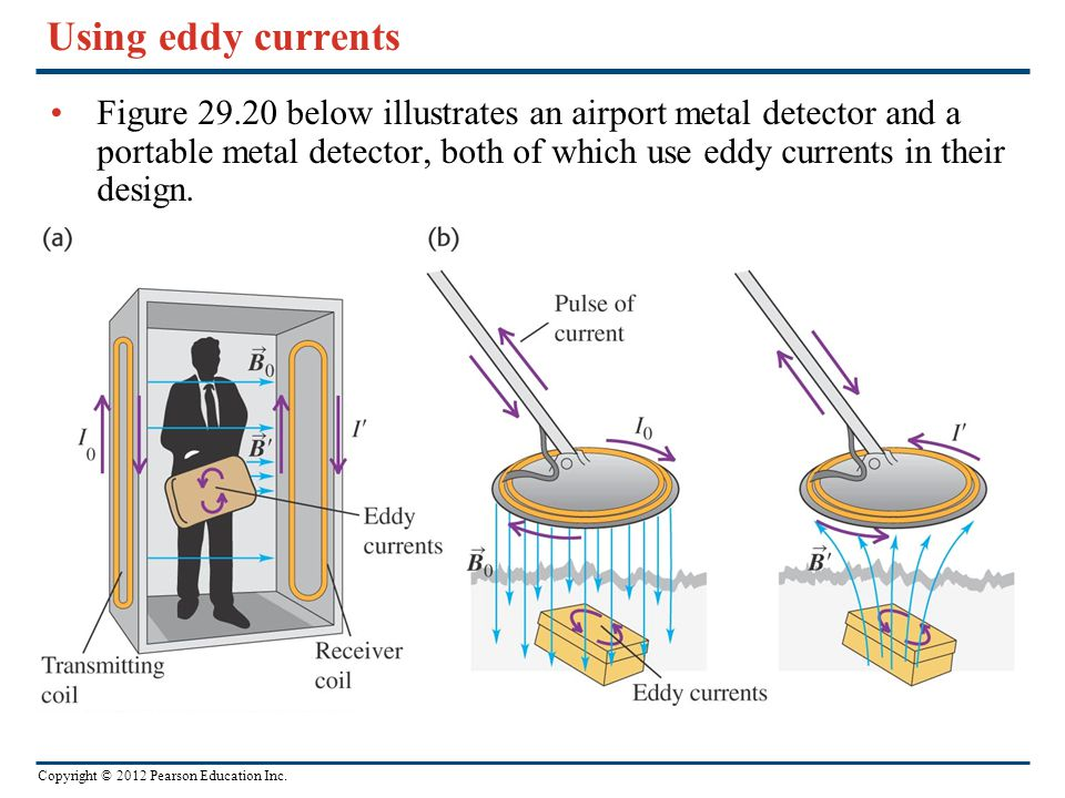 Copyright © 2012 Pearson Education Inc. Using eddy currents Figure 29.20 below illustrates an airport metal detector and a portable metal detector, bo