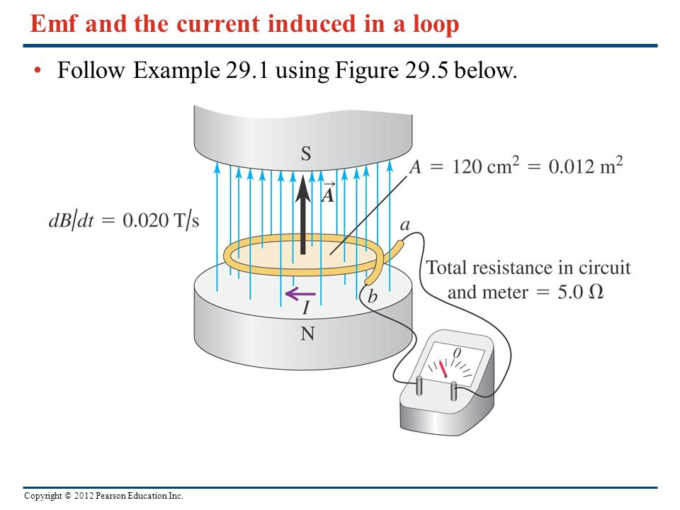 Copyright © 2012 Pearson Education Inc. Emf and the current induced in a loop Follow Example 29.1 using Figure 29.5 below.