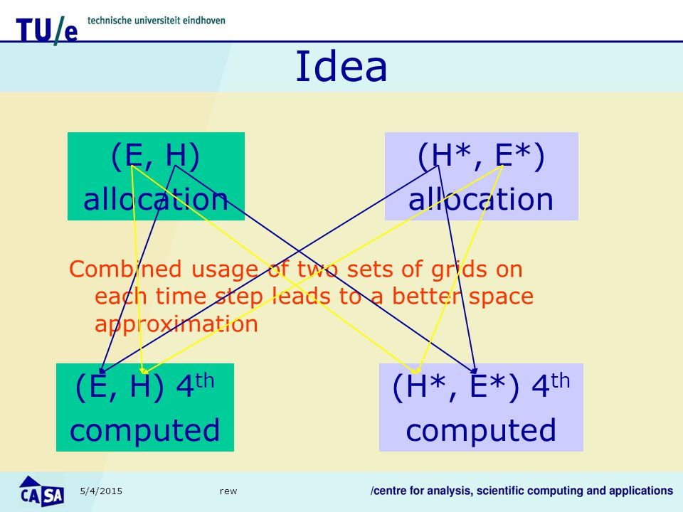 5/4/2015rew Idea (E, H) allocation (H*, E*) allocation (E, H) 4 th computed (H*, E*) 4 th computed Combined usage of two sets of grids on each time step leads to a better space approximation