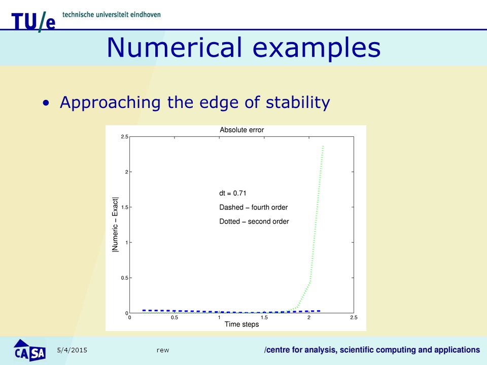 5/4/2015rew Numerical examples Approaching the edge of stability