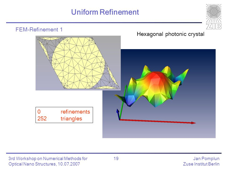 Jan Pomplun Zuse Institut Berlin 19 3rd Workshop on Numerical Methods for Optical Nano Structures, 10.07.2007 FEM-Refinement 1 Hexagonal photonic crystal 0refinements 252triangles Uniform Refinement