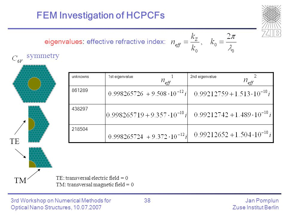 Jan Pomplun Zuse Institut Berlin 38 3rd Workshop on Numerical Methods for Optical Nano Structures, 10.07.2007 FEM Investigation of HCPCFs unknowns1st eigenvalue2nd eigenvalue 861289 438297 218504 symmetry TE TM TE: transversal electric field = 0 TM: transversal magnetic field = 0 eigenvalues: effective refractive index: