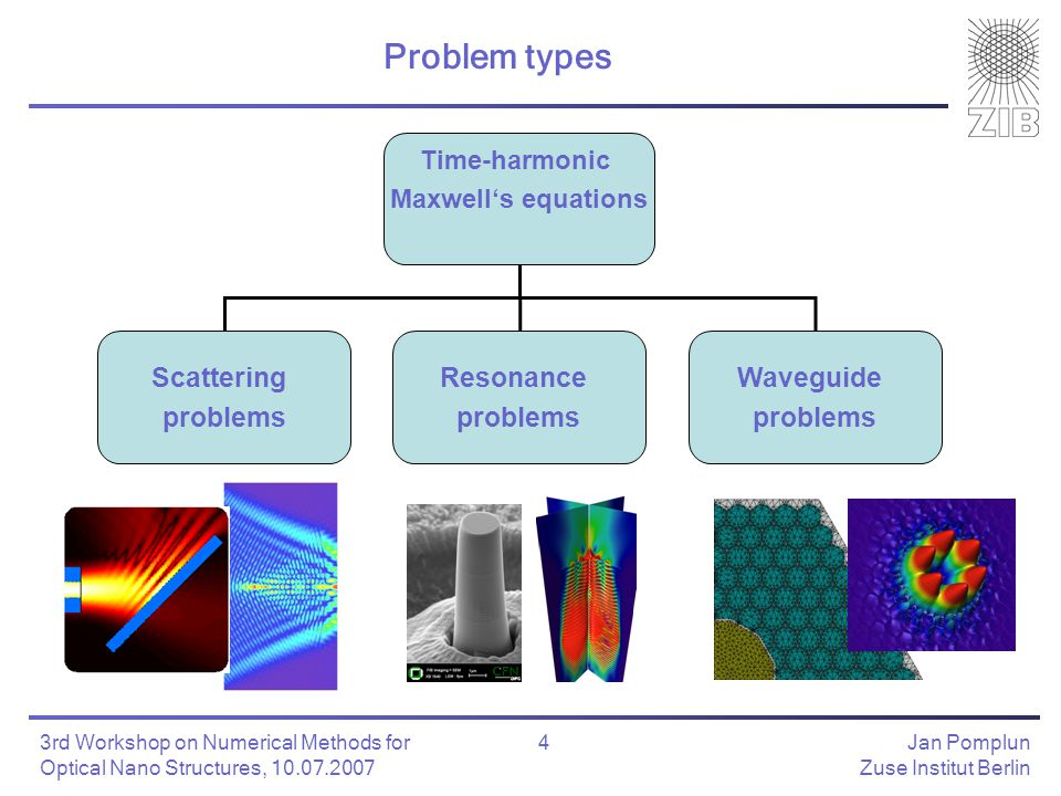 Jan Pomplun Zuse Institut Berlin 4 3rd Workshop on Numerical Methods for Optical Nano Structures, 10.07.2007 Problem types Time-harmonic Maxwell's equations Scattering problems Resonance problems Waveguide problems