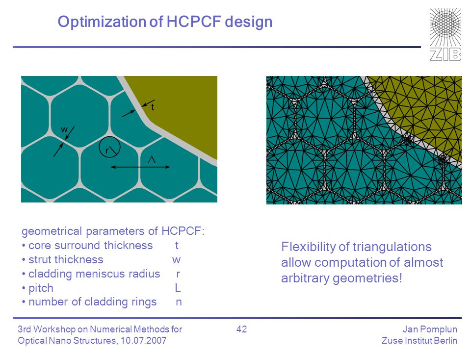 Jan Pomplun Zuse Institut Berlin 42 3rd Workshop on Numerical Methods for Optical Nano Structures, 10.07.2007 Optimization of HCPCF design geometrical parameters of HCPCF: core surround thickness t strut thickness w cladding meniscus radius r pitch L number of cladding rings n Flexibility of triangulations allow computation of almost arbitrary geometries!