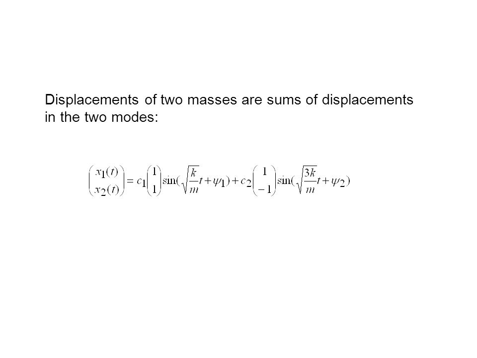 Displacements of two masses are sums of displacements in the two modes: