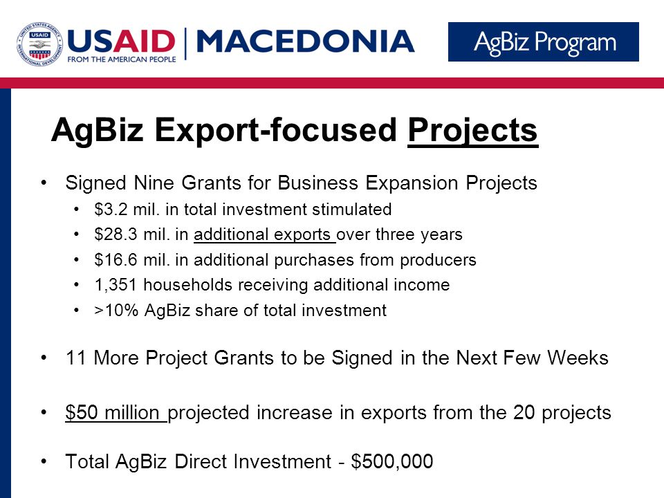 AgBiz Export-focused Projects Signed Nine Grants for Business Expansion Projects $3.2 mil.