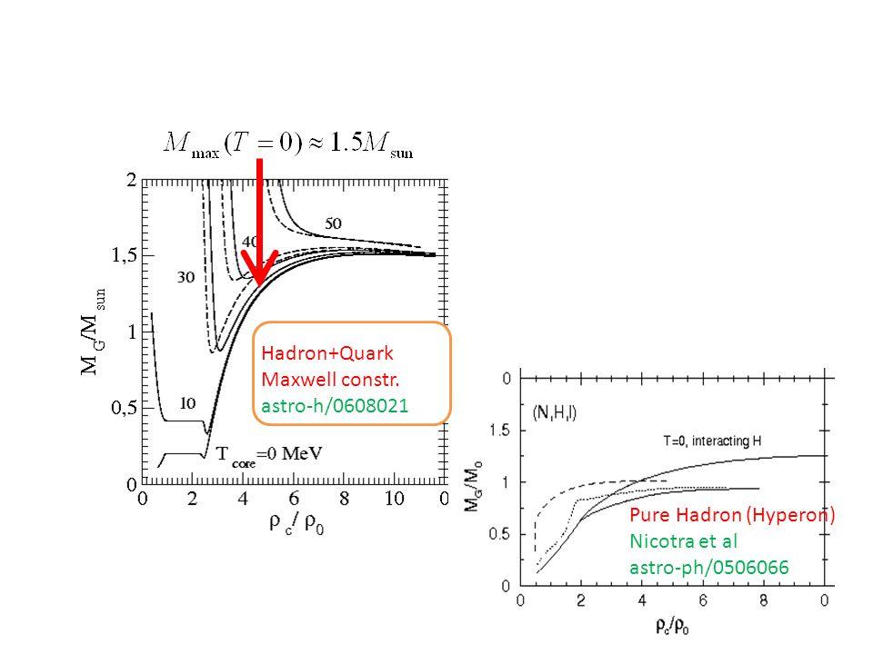 23 Pure Hadron (Hyperon) Nicotra et al astro-ph/0506066 Hadron+Quark Maxwell constr.