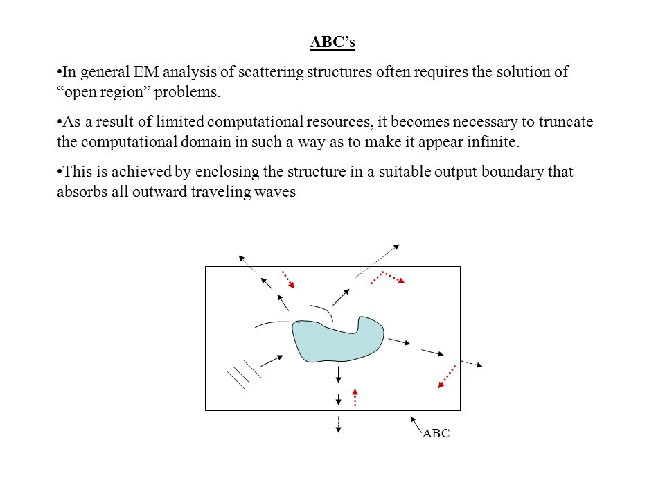 """ABC's In general EM analysis of scattering structures often requires the solution of """"open region"""" problems. As a result of limited computational reso"""