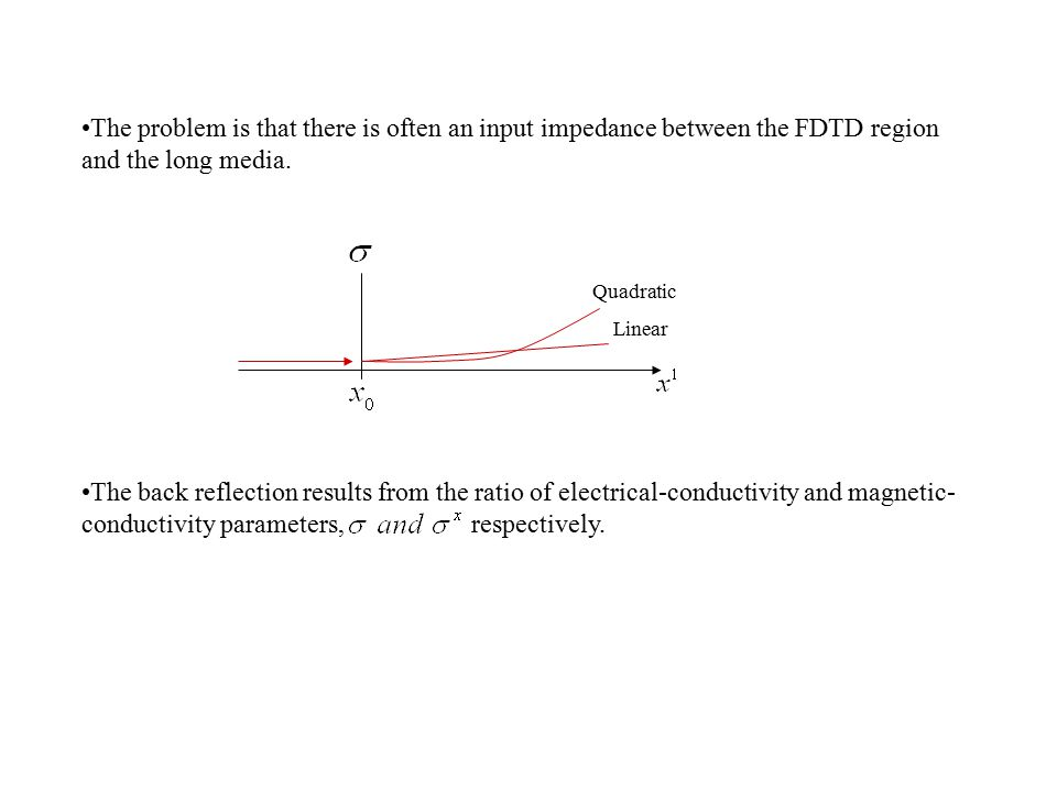 The problem is that there is often an input impedance between the FDTD region and the long media. The back reflection results from the ratio of electr