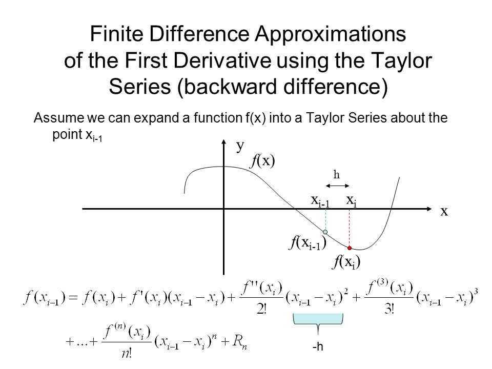 Finite Difference Approximations of the First Derivative using the Taylor Series (backward difference) x y f(x) f(x i-1 ) x i-1 xixi f(x i ) h Assume