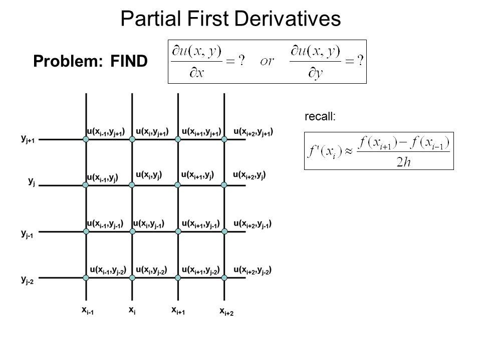 Partial First Derivatives Problem: FIND recall: