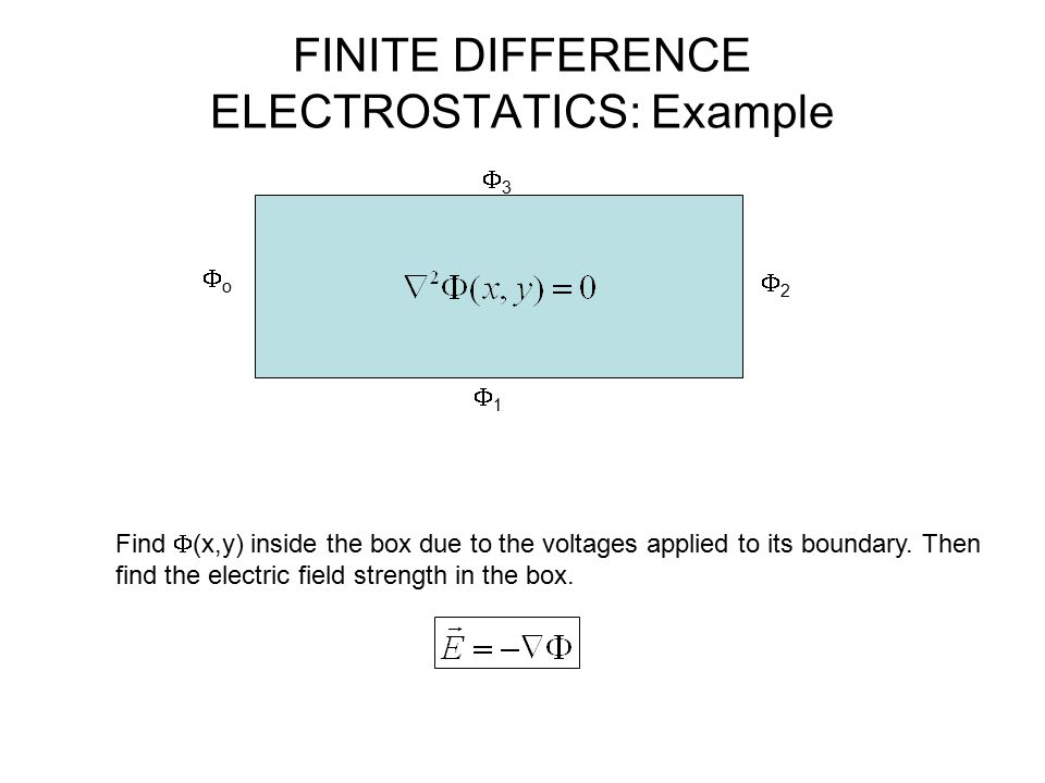 oo 11 22 33 FINITE DIFFERENCE ELECTROSTATICS: Example Find  (x,y) inside the box due to the voltages applied to its boundary. Then find the