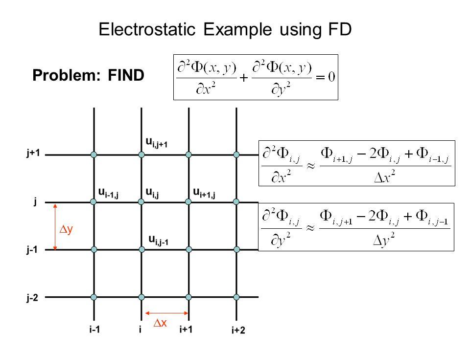 Electrostatic Example using FD Problem: FIND xx yy