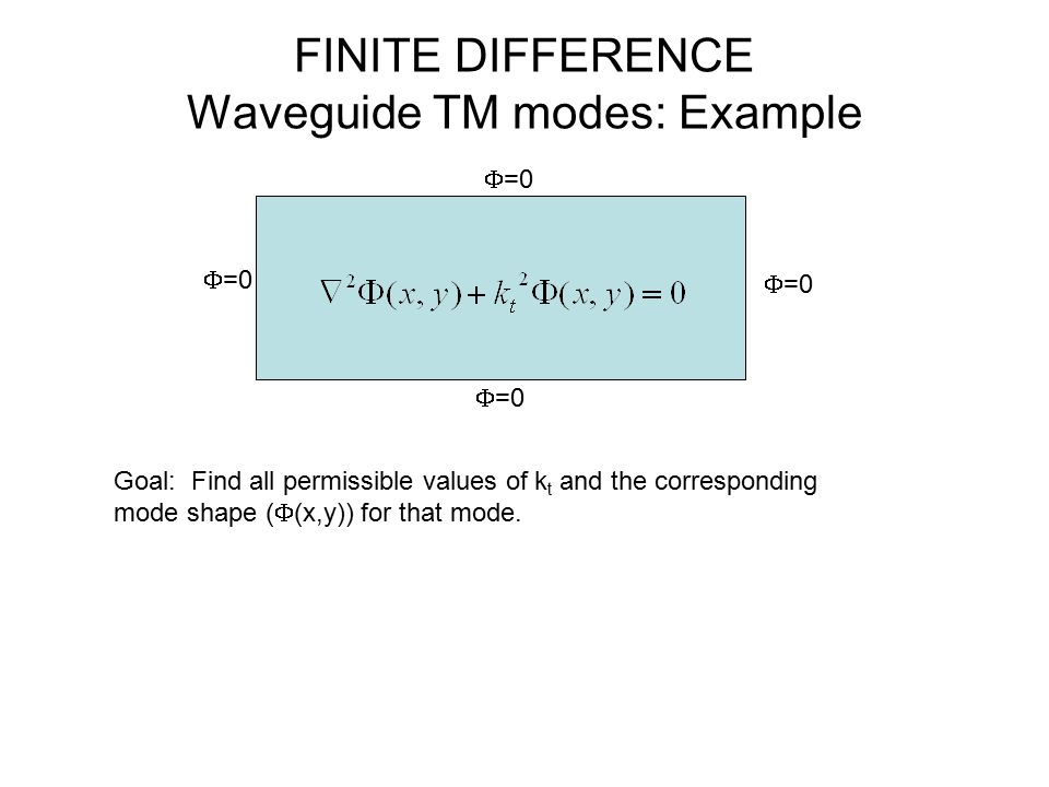  =0 FINITE DIFFERENCE Waveguide TM modes: Example Goal: Find all permissible values of k t and the corresponding mode shape (  (x,y)) for that mode.