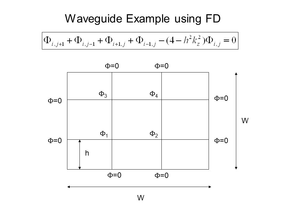 Waveguide Example using FD 11 22 33 44  =0 h W W