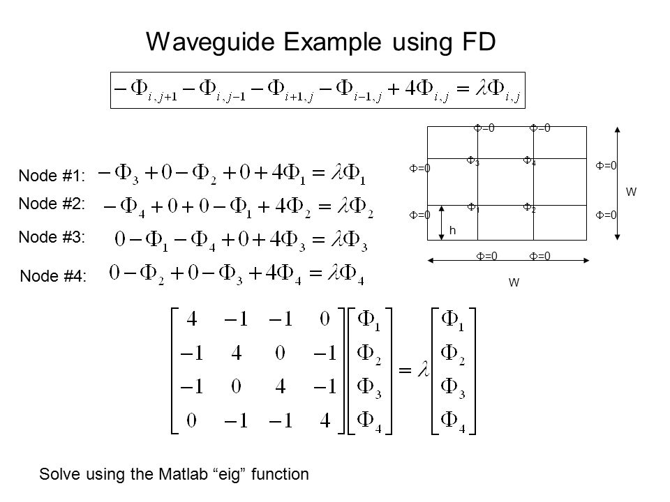 "Waveguide Example using FD 11 22 33 44  =0 h W W Node #1: Node #2: Node #3: Node #4: Solve using the Matlab ""eig"" function"