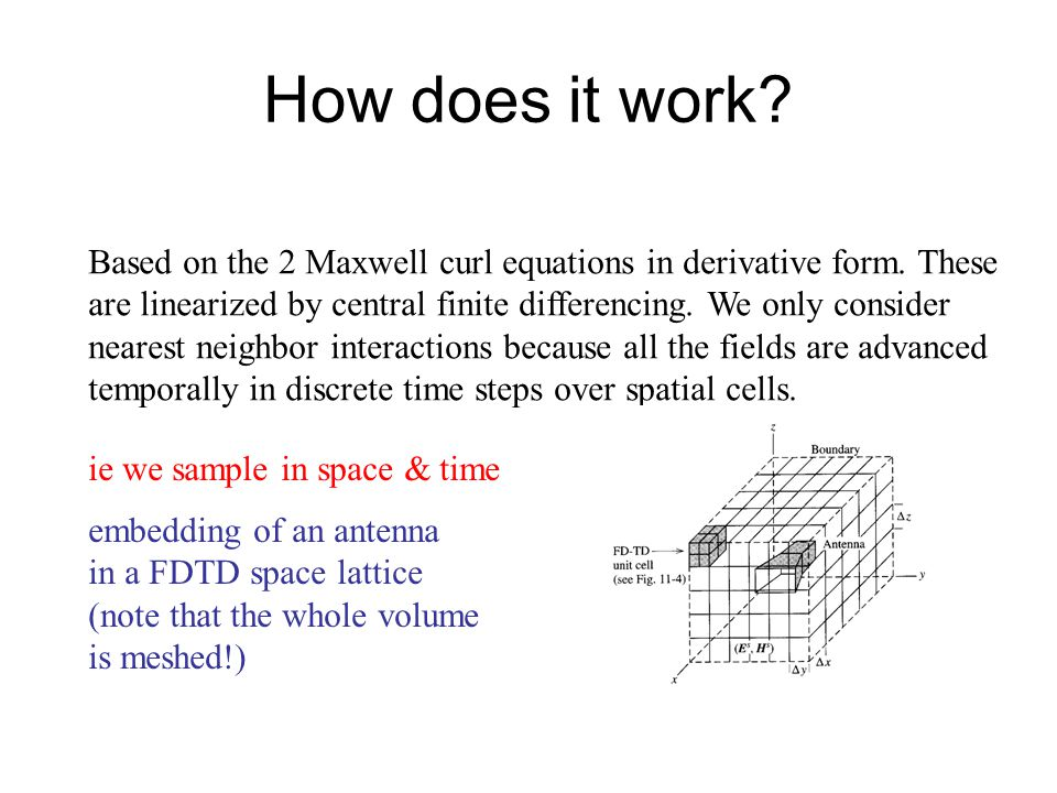 How does it work? Based on the 2 Maxwell curl equations in derivative form. These are linearized by central finite differencing. We only consider near