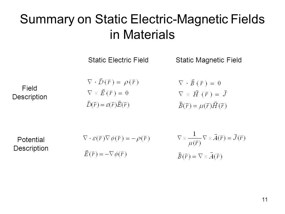 11 Summary on Static Electric-Magnetic Fields in Materials Field Description Potential Description Static Electric FieldStatic Magnetic Field