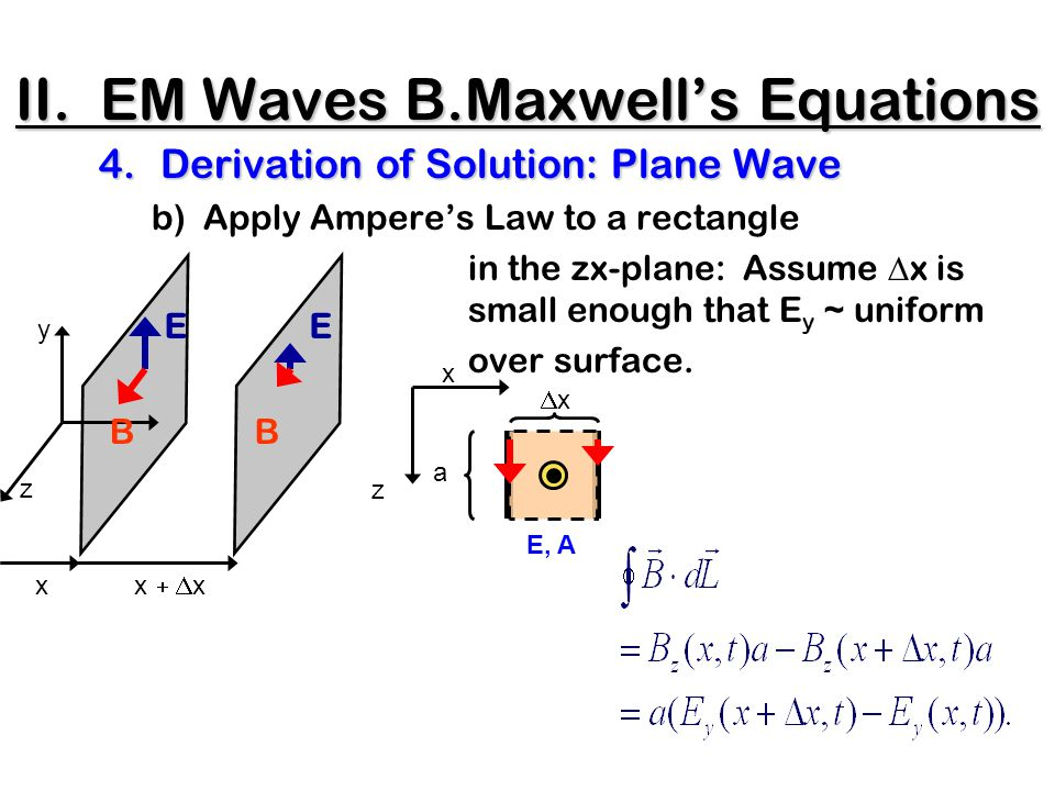 II. EM Waves B.Maxwell's Equations 4.Derivation of Solution: Plane Wave b) Apply Ampere's Law to a rectangle in the zx-plane: Assume  x is small enou