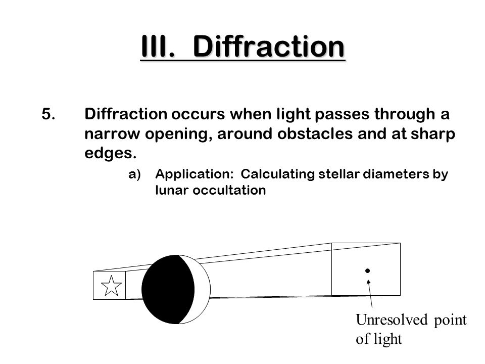 5.Diffraction occurs when light passes through a narrow opening, around obstacles and at sharp edges.