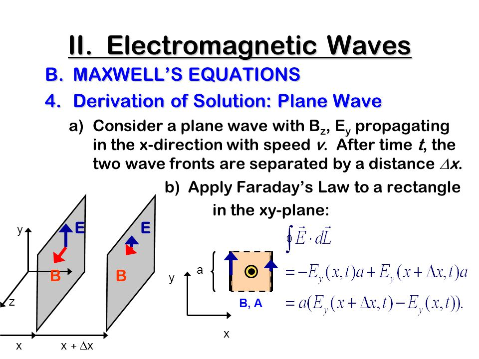 C.The Production of Electromagnetic Waves 3.Antennae a)Accelerating charges radiate energy as EM waves b)Oscillating voltage => accelerates charge => EM radiation ---- t = T/4 to T/2: E reverses direction and grows.