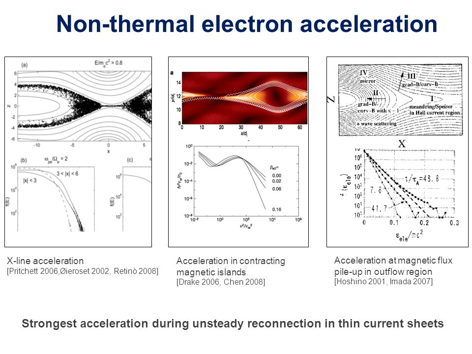 Non-thermal electron acceleration Acceleration in contracting magnetic islands [Drake 2006, Chen 2008] X-line acceleration [Pritchett 2006,Øieroset 20