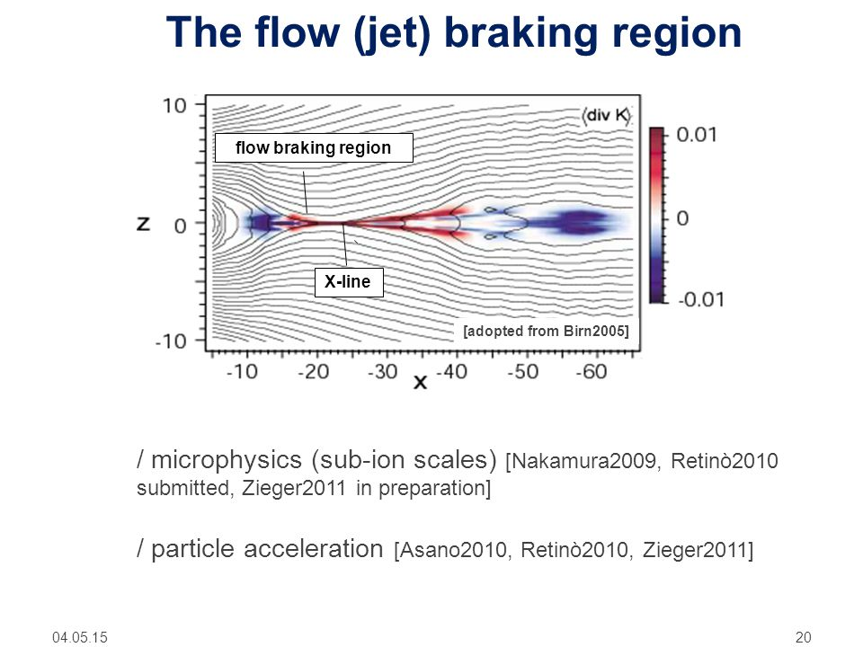 The flow (jet) braking region 04.05.1520 flow braking region X-line / microphysics (sub-ion scales) [Nakamura2009, Retinò2010 submitted, Zieger2011 in