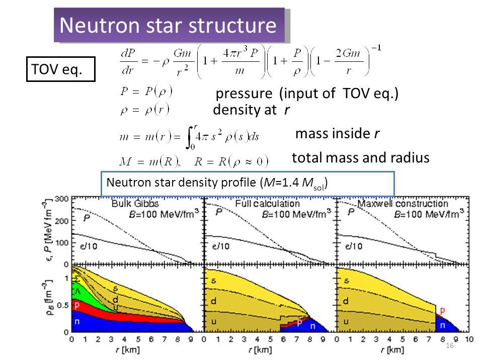 16 density at r mass inside r total mass and radius pressure (input of TOV eq.) TOV eq.