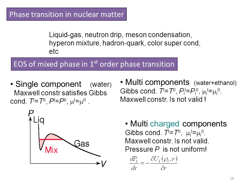 18 Phase transition in nuclear matter Liquid-gas, neutron drip, meson condensation, hyperon mixture, hadron-quark, color super cond, etc EOS of mixed