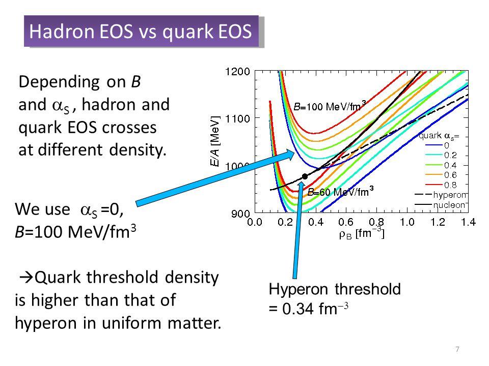 8 Conditions & Equations  We obtain density profile, energy, pressure, etc.
