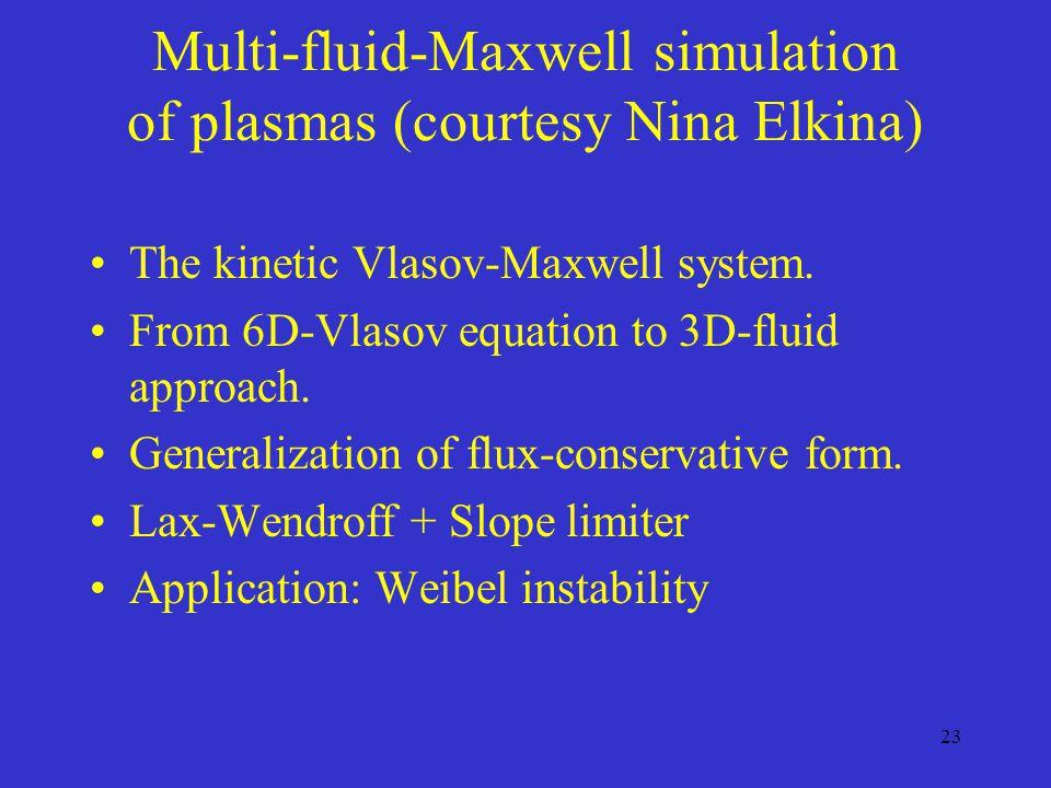 23 Multi-fluid-Maxwell simulation of plasmas (courtesy Nina Elkina) The kinetic Vlasov-Maxwell system. From 6D-Vlasov equation to 3D-fluid approach. G