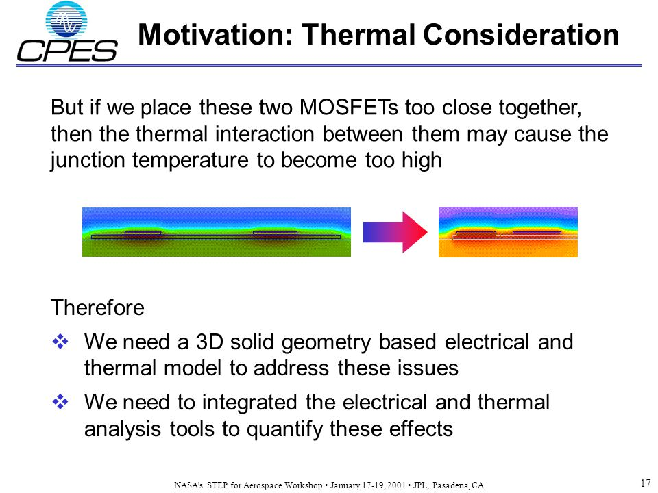 NASA s STEP for Aerospace Workshop January 17-19, 2001 JPL, Pasadena, CA 17 Motivation: Thermal Consideration Therefore  We need a 3D solid geometry based electrical and thermal model to address these issues  We need to integrated the electrical and thermal analysis tools to quantify these effects But if we place these two MOSFETs too close together, then the thermal interaction between them may cause the junction temperature to become too high
