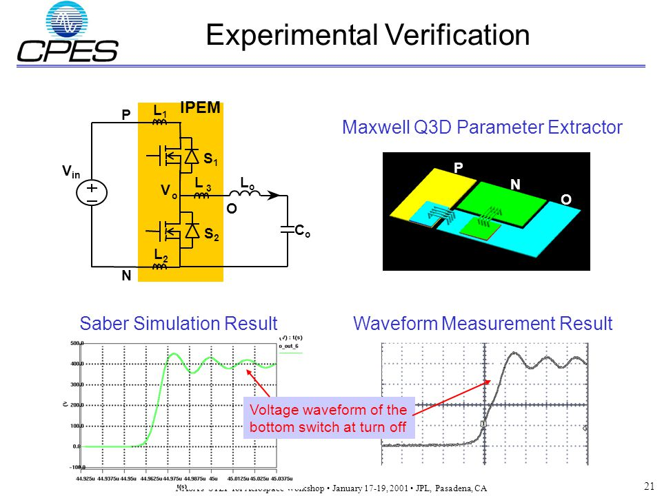 NASA s STEP for Aerospace Workshop January 17-19, 2001 JPL, Pasadena, CA 21 Experimental Verification P N O Maxwell Q3D Parameter Extractor Saber Simulation ResultWaveform Measurement Result Voltage waveform of the bottom switch at turn off