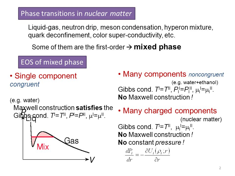 33 Summary We have studied ``Pasta'' structures of nuclear matter at the first-order phase transitions.