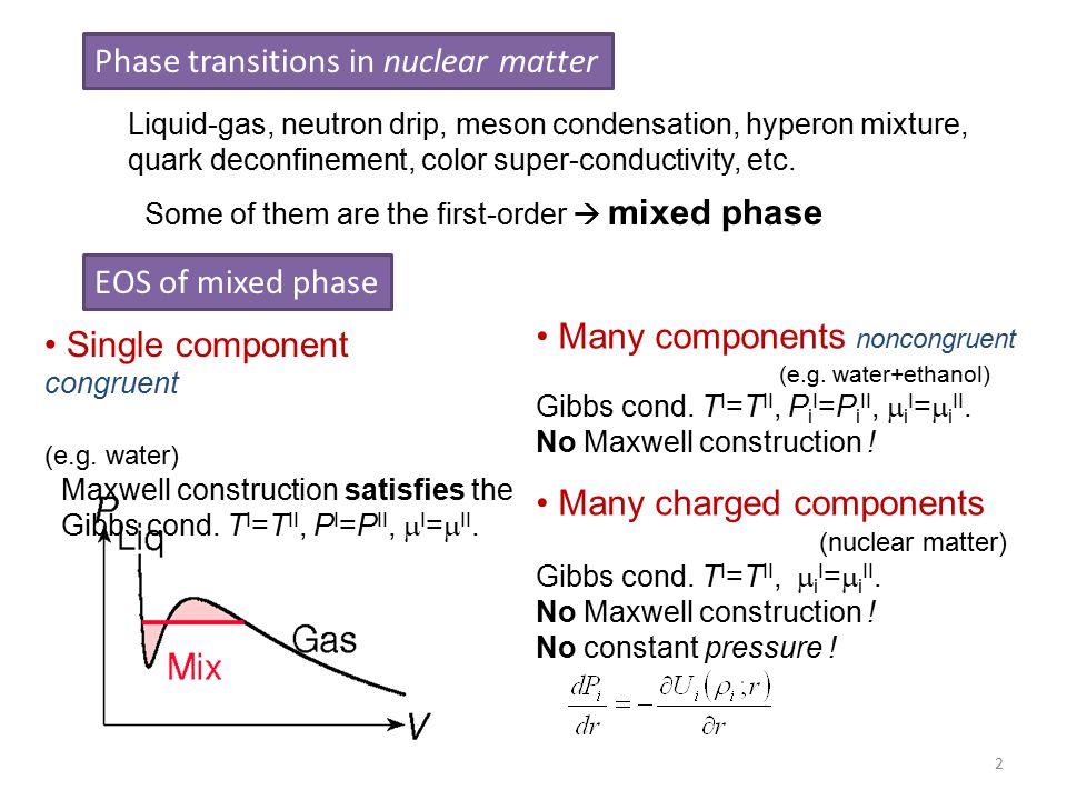 2 Phase transitions in nuclear matter Liquid-gas, neutron drip, meson condensation, hyperon mixture, quark deconfinement, color super-conductivity, etc.