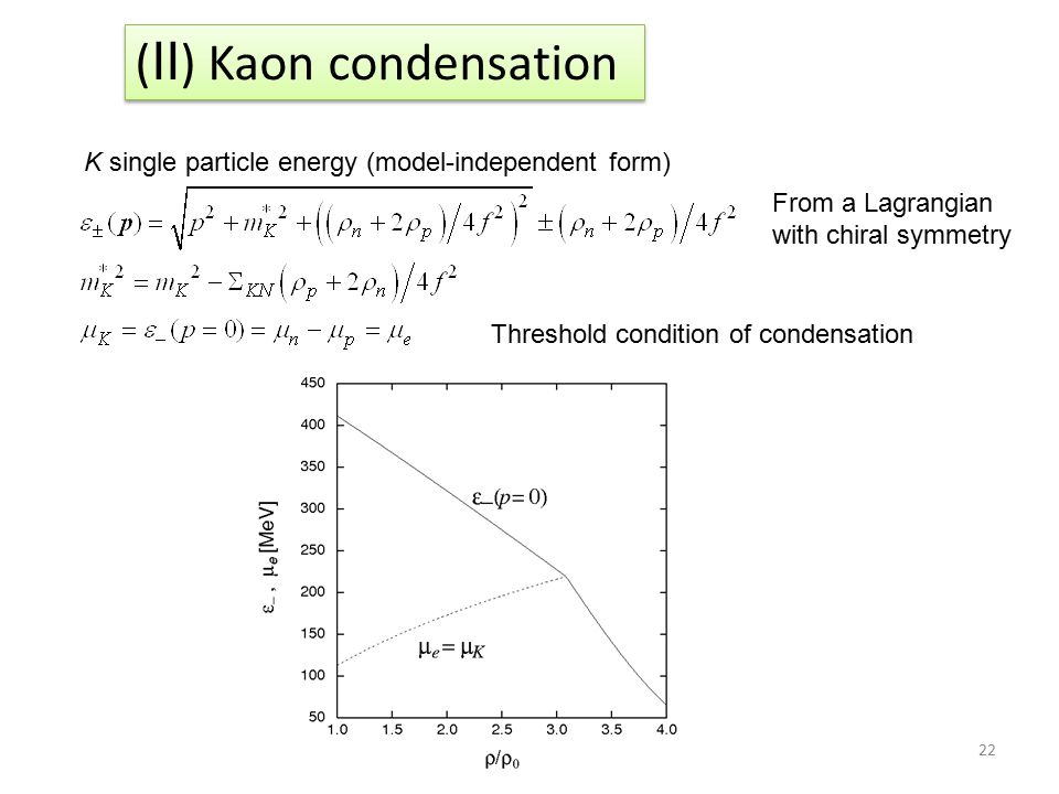 22 From a Lagrangian with chiral symmetry K single particle energy (model-independent form) Threshold condition of condensation ( II ) Kaon condensati