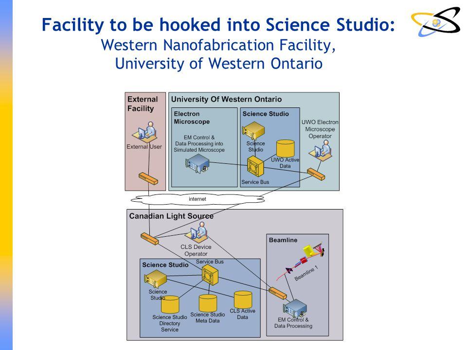 Facility to be hooked into Science Studio: Western Nanofabrication Facility, University of Western Ontario
