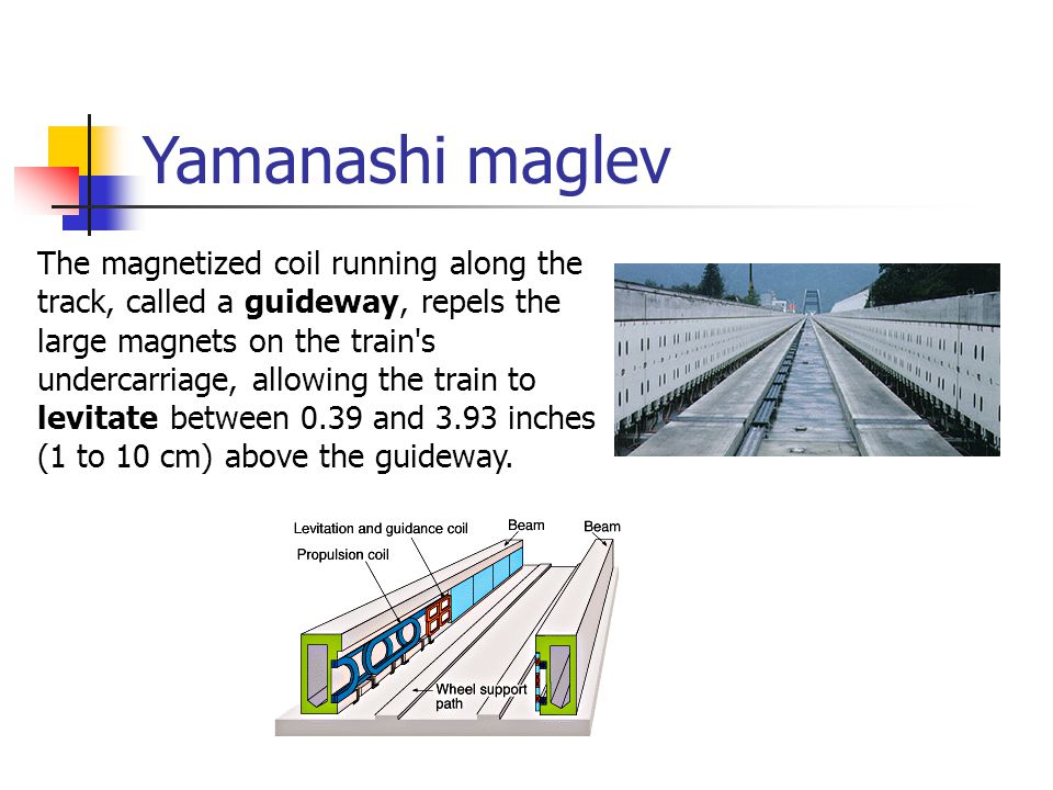 Yamanashi maglev The magnetized coil running along the track, called a guideway, repels the large magnets on the train's undercarriage, allowing the t