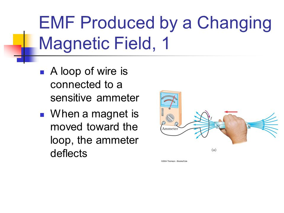 EMF Produced by a Changing Magnetic Field, 1 A loop of wire is connected to a sensitive ammeter When a magnet is moved toward the loop, the ammeter de