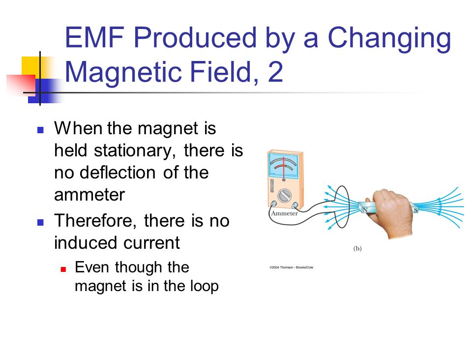 EMF Produced by a Changing Magnetic Field, 2 When the magnet is held stationary, there is no deflection of the ammeter Therefore, there is no induced