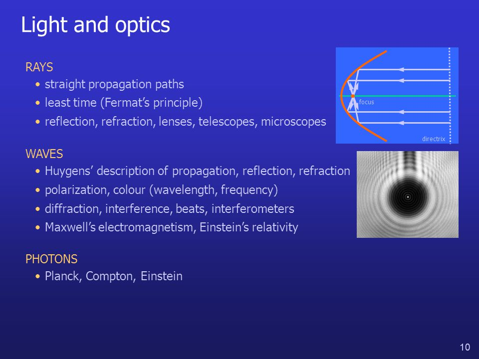10 Light and optics RAYS straight propagation paths least time (Fermat's principle) reflection, refraction, lenses, telescopes, microscopes directrix focus PHOTONS Planck, Compton, Einstein WAVES Huygens' description of propagation, reflection, refraction polarization, colour (wavelength, frequency) diffraction, interference, beats, interferometers Maxwell's electromagnetism, Einstein's relativity