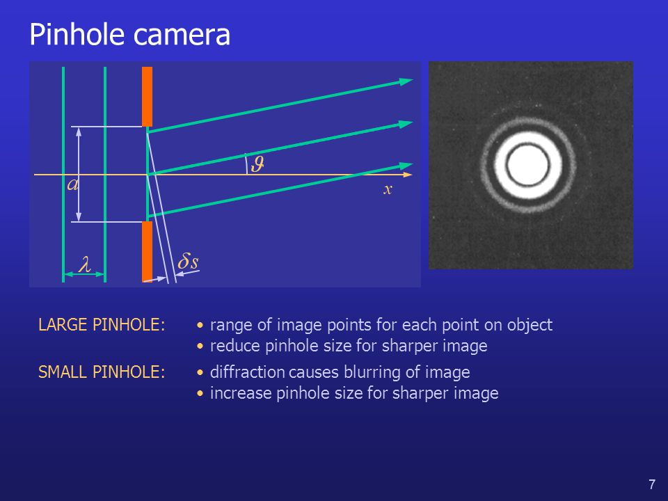 8 8 Pinhole camera x amplitude intensity range of image points for each point on objectLARGE PINHOLE: reduce pinhole size for sharper image diffraction causes blurring of imageSMALL PINHOLE: increase pinhole size for sharper image optimum pinhole size when