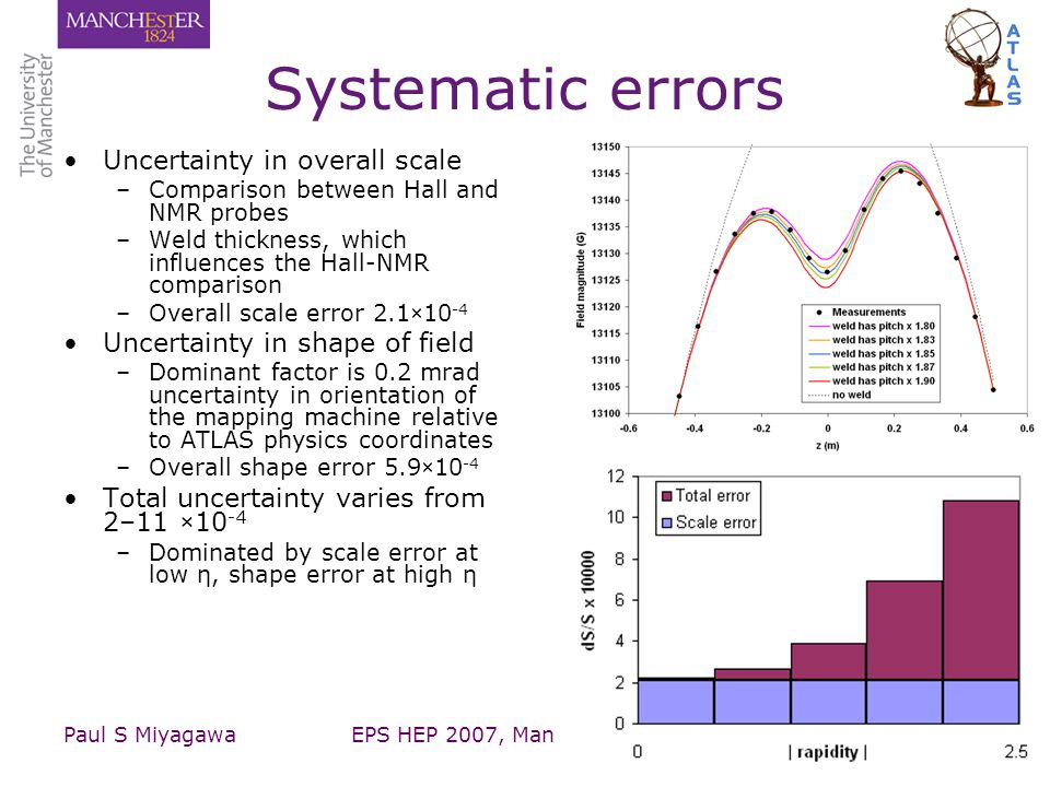 Paul S MiyagawaEPS HEP 2007, Manchester, 20 July 200715/16 Systematic errors Uncertainty in overall scale –Comparison between Hall and NMR probes –Wel