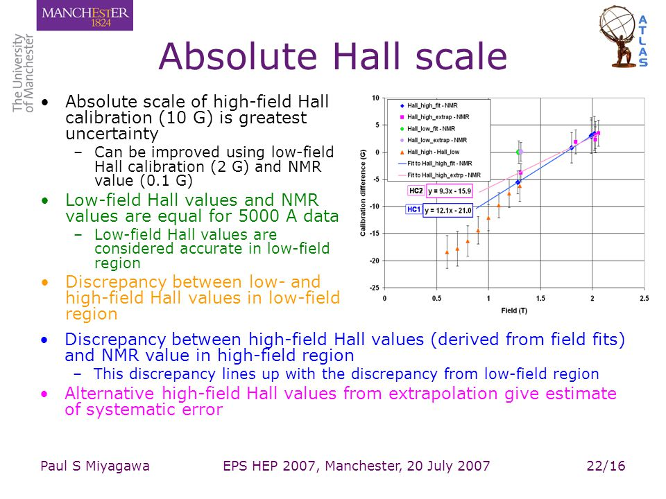 Paul S MiyagawaEPS HEP 2007, Manchester, 20 July 200722/16 Absolute Hall scale Absolute scale of high-field Hall calibration (10 G) is greatest uncert