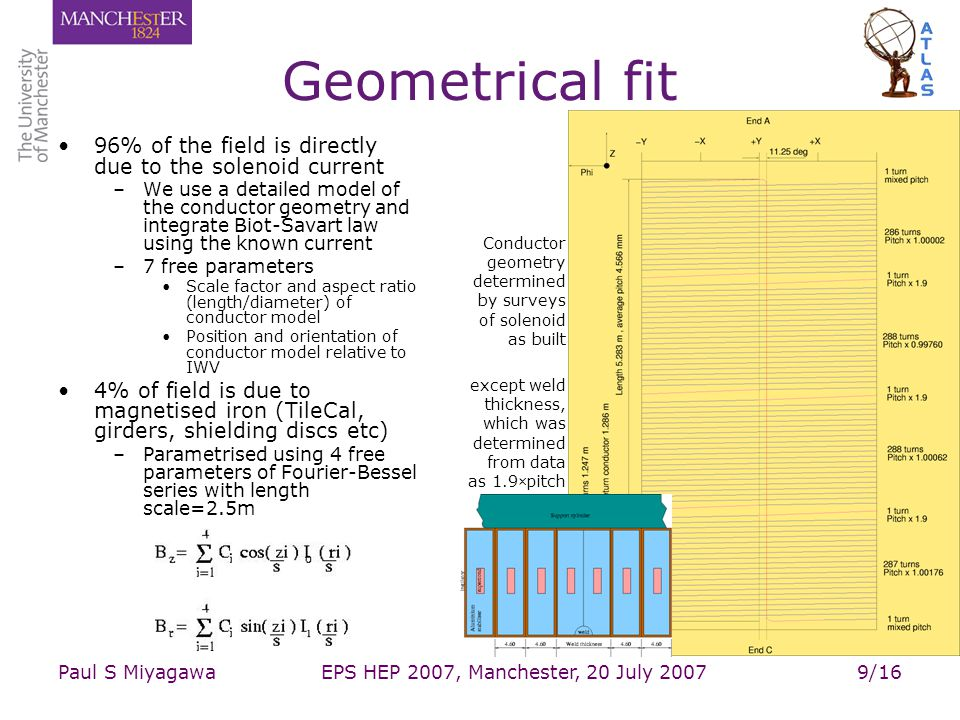 Paul S MiyagawaEPS HEP 2007, Manchester, 20 July 20079/16 Geometrical fit 96% of the field is directly due to the solenoid current –We use a detailed