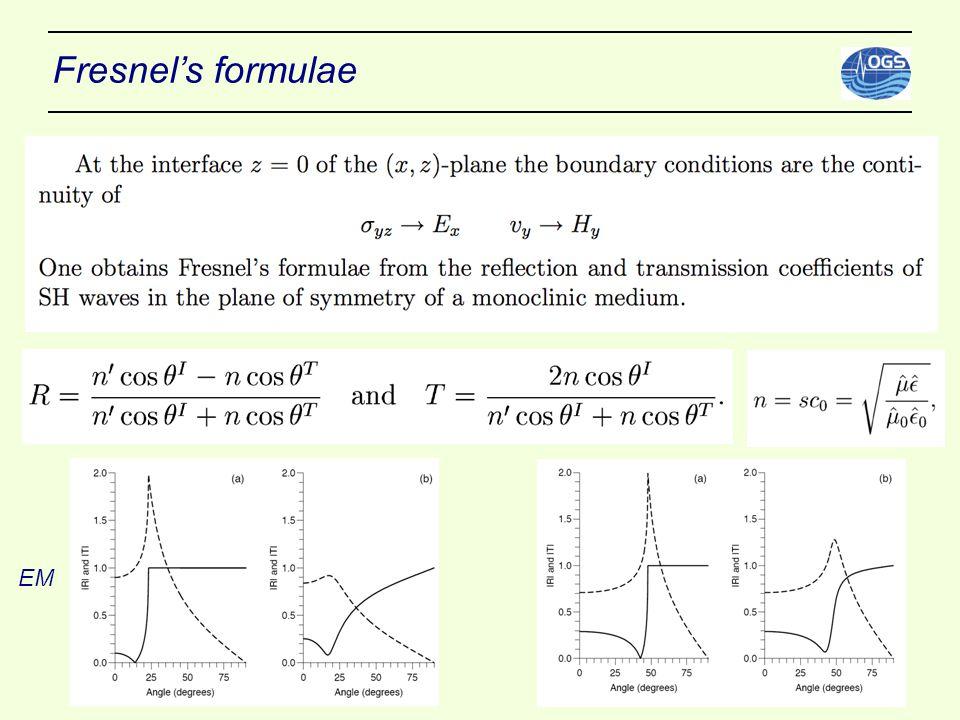 Fresnel's formulae EM
